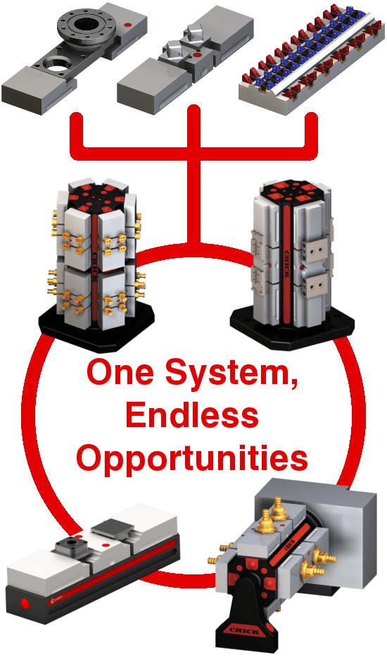 One System, Endless Opportunities